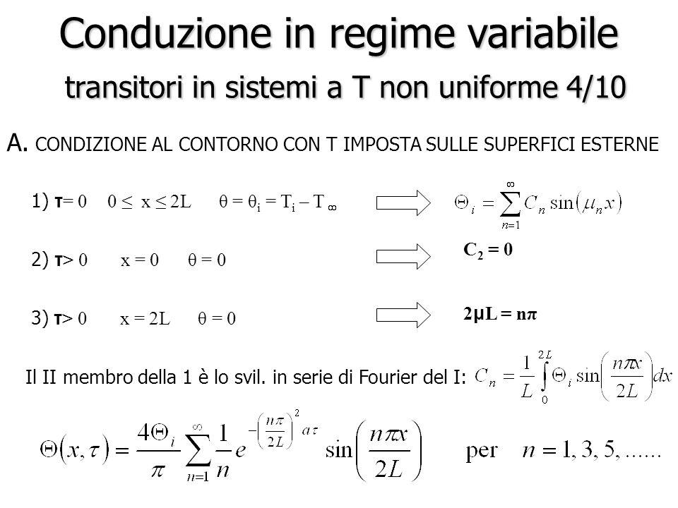 Conduzione in regime variabile transitori in sistemi a T non uniforme 4/10