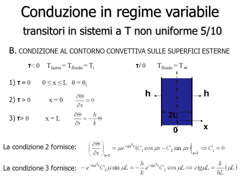 Conduzione in regime variabile transitori in sistemi a T non uniforme 5/10