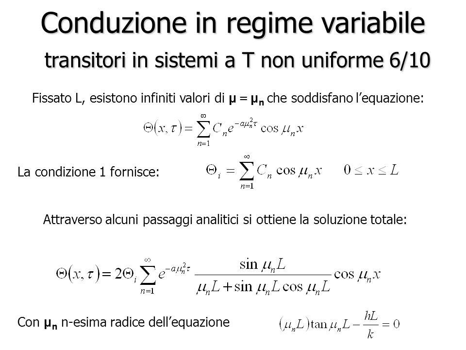 Conduzione in regime variabile transitori in sistemi a T non uniforme 6/10