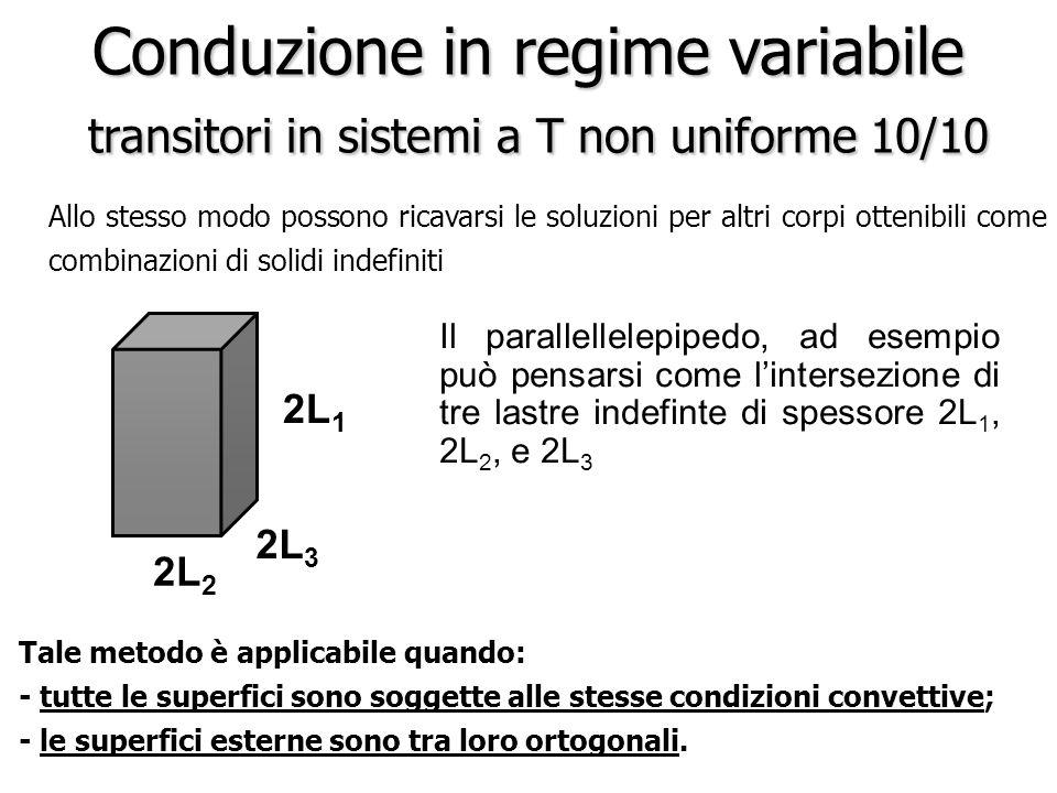 Conduzione in regime variabile transitori in sistemi a T non uniforme 10/10