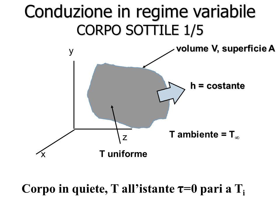 Conduzione in regime variabile CORPO SOTTILE 1/5