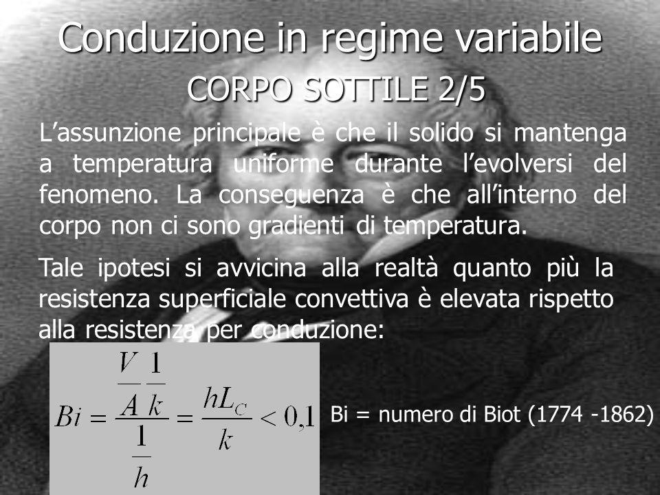 Conduzione in regime variabile CORPO SOTTILE 2/5