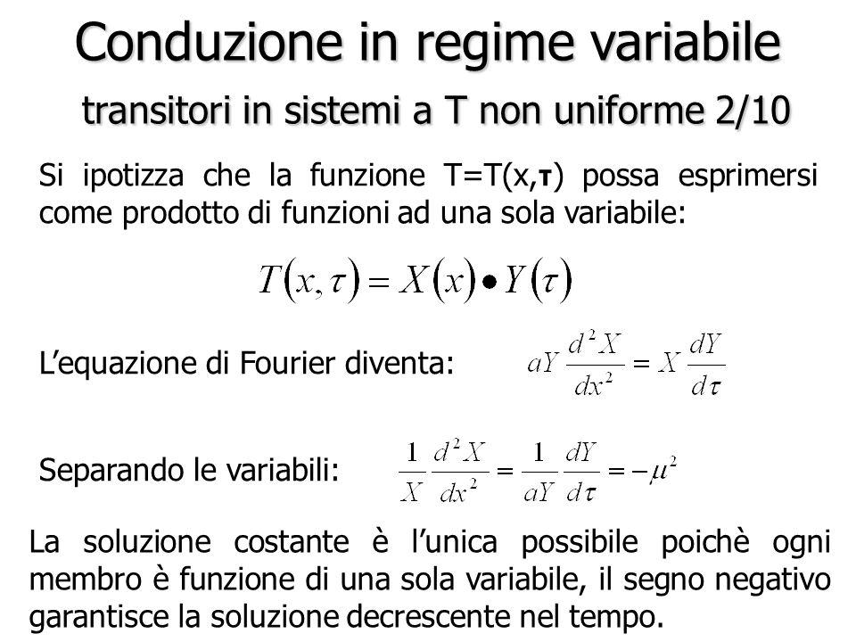 Conduzione in regime variabile transitori in sistemi a T non uniforme 2/10