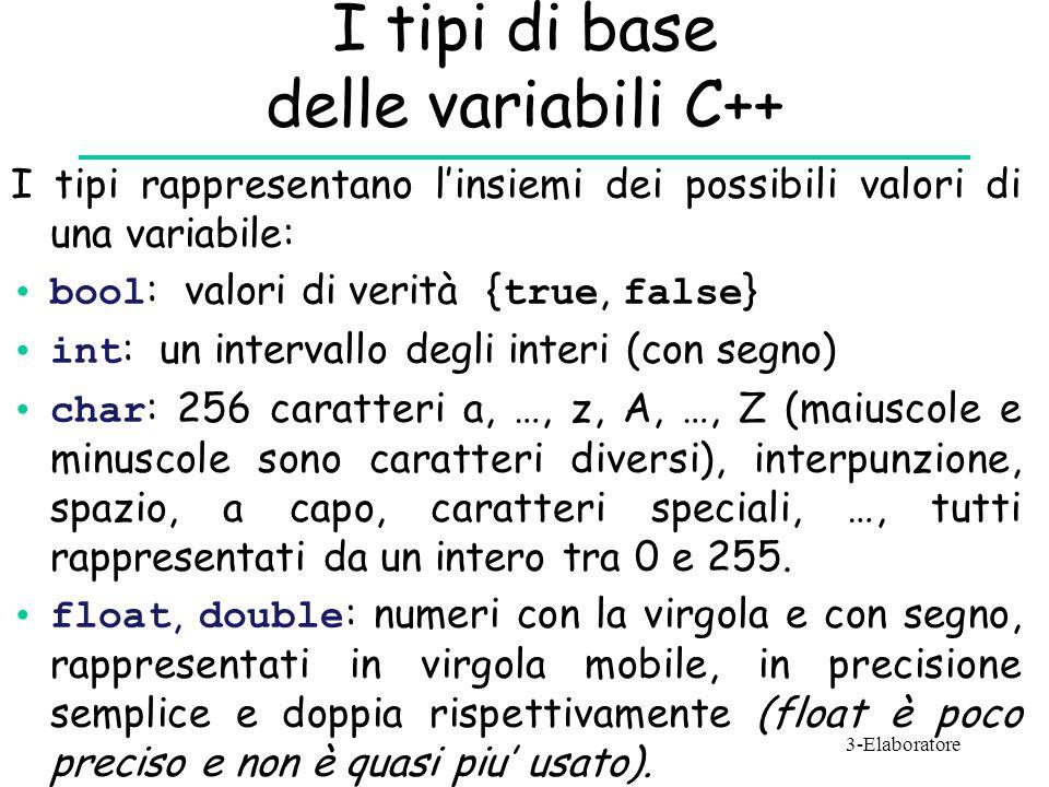 I tipi di base delle variabili C++