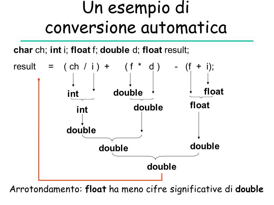 Un esempio di conversione automatica
