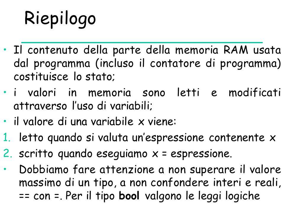 Riepilogo Il contenuto della parte della memoria RAM usata dal programma (incluso il contatore di programma) costituisce lo stato;