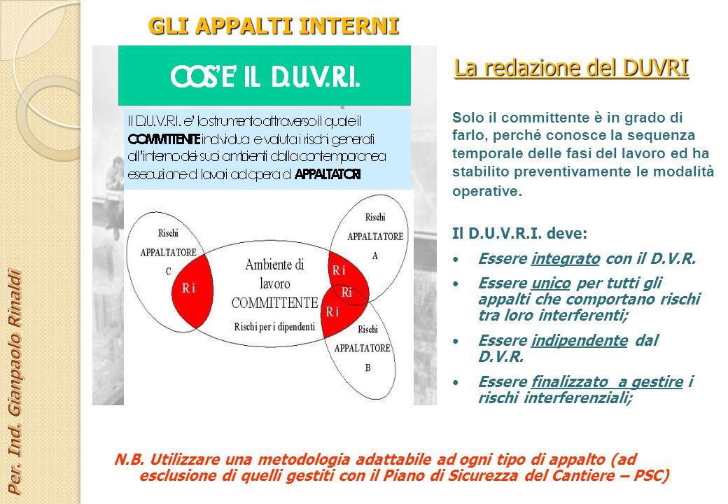 GLI APPALTI INTERNI La redazione del DUVRI Per. Ind. Gianpaolo Rinaldi