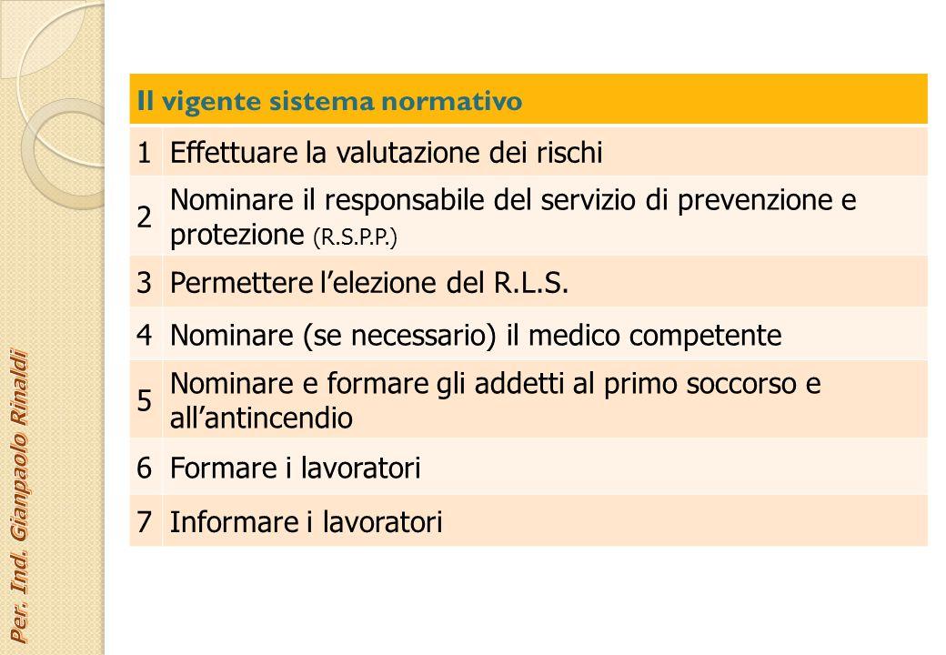 Il vigente sistema normativo 1 Effettuare la valutazione dei rischi 2
