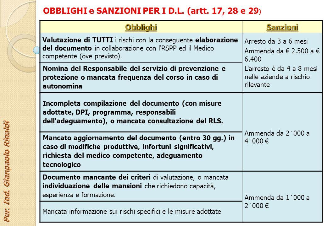 OBBLIGHI e SANZIONI PER I D.L. (artt. 17, 28 e 29)