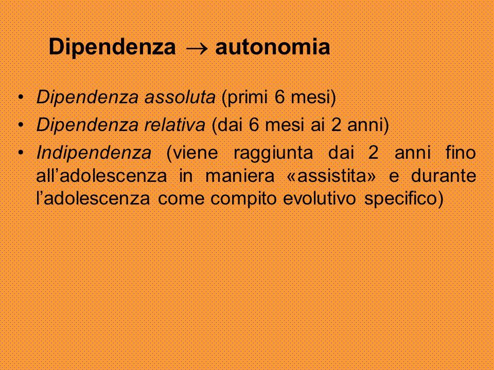 Dipendenza  autonomia