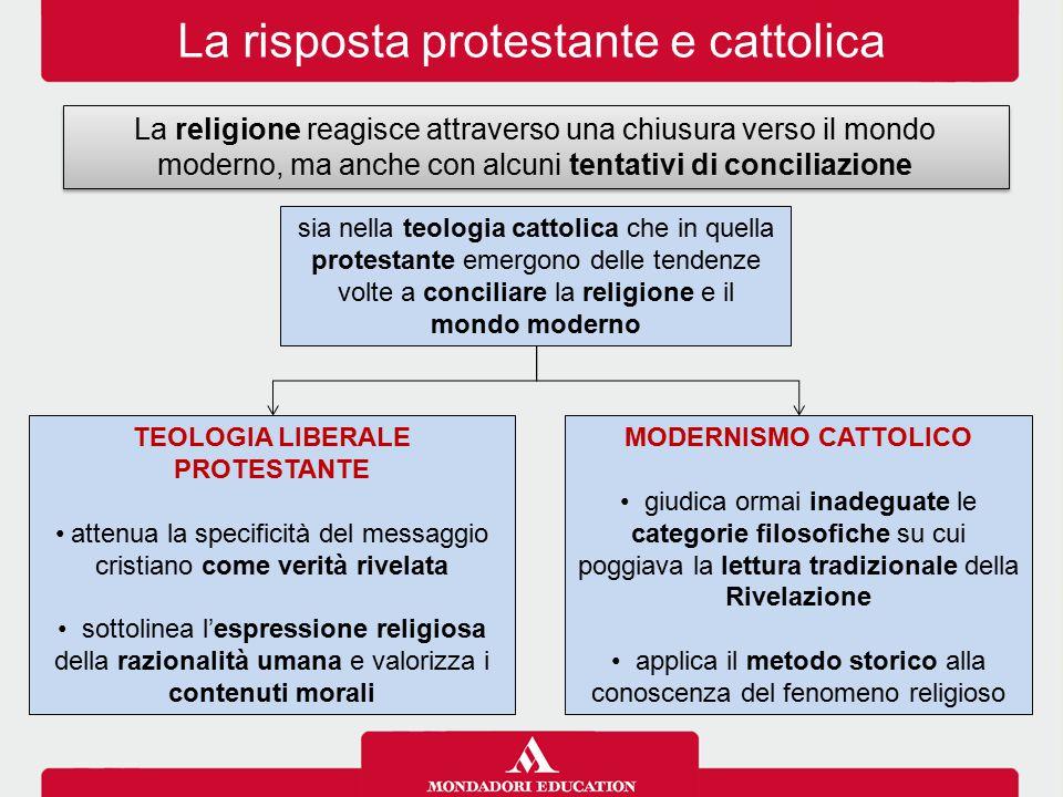 TEOLOGIA LIBERALE PROTESTANTE