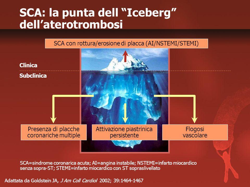 SCA: la punta dell Iceberg dell'aterotrombosi