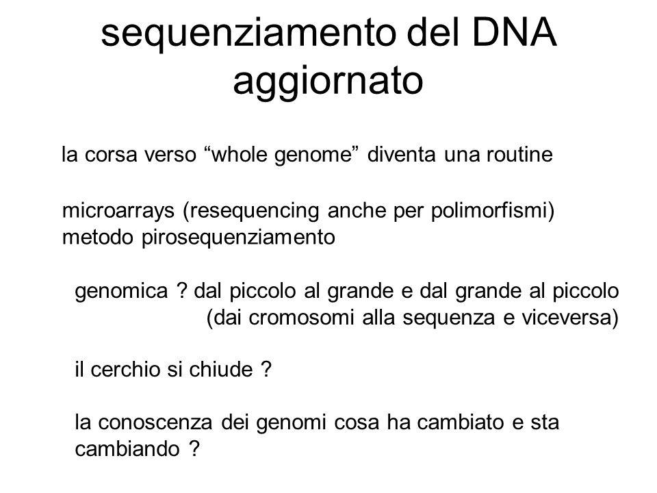 sequenziamento del DNA aggiornato