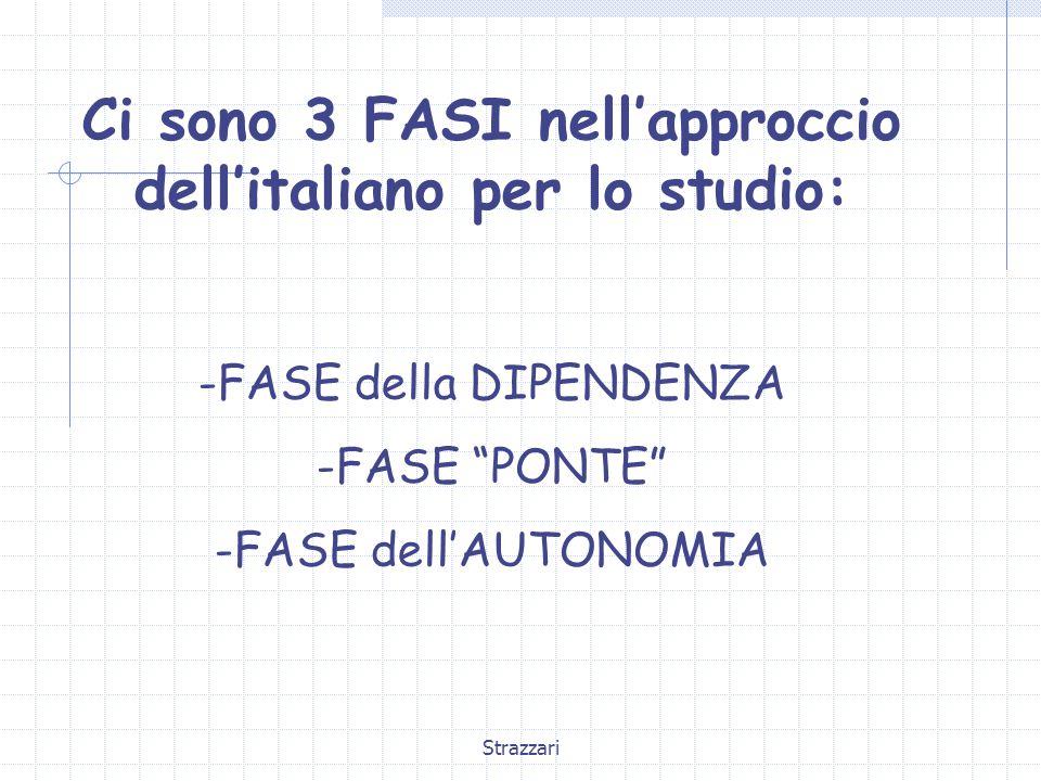 Ci sono 3 FASI nell'approccio dell'italiano per lo studio: