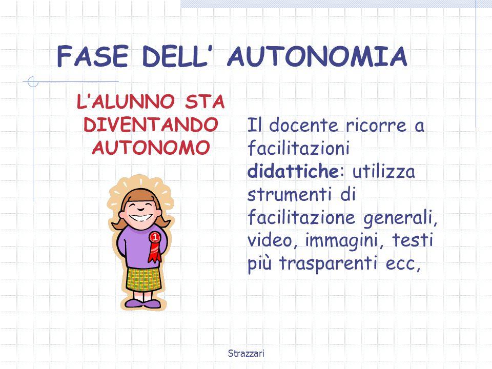 L'ALUNNO STA DIVENTANDO AUTONOMO