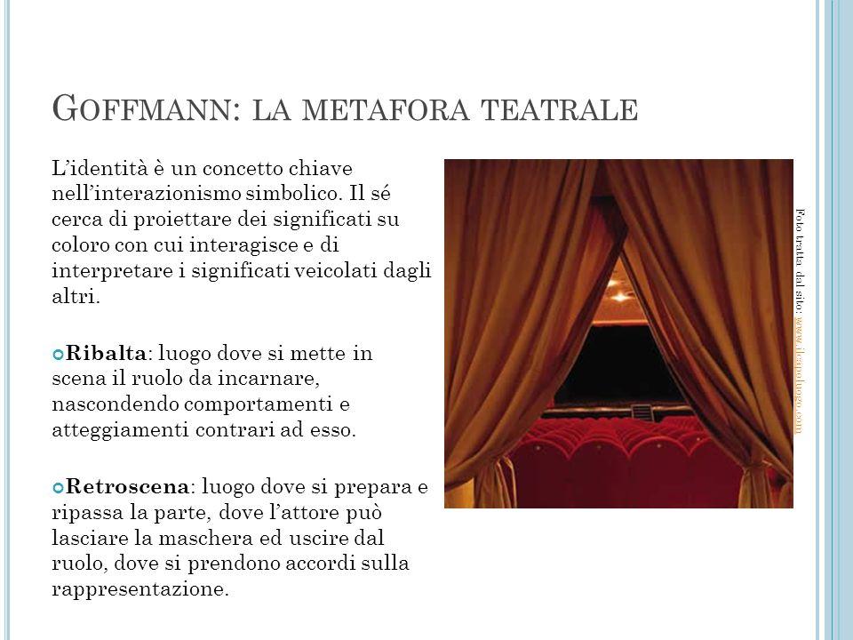 Goffmann: la metafora teatrale