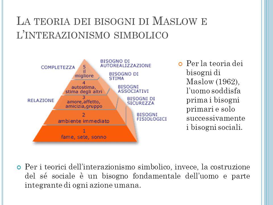 La teoria dei bisogni di Maslow e l'interazionismo simbolico