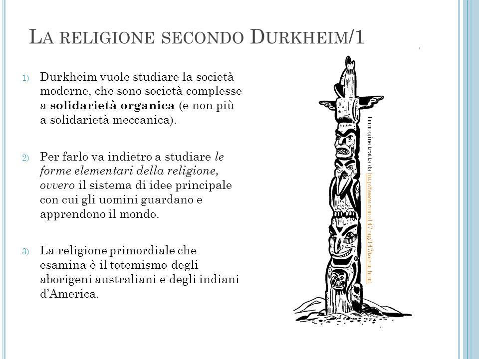La religione secondo Durkheim/1
