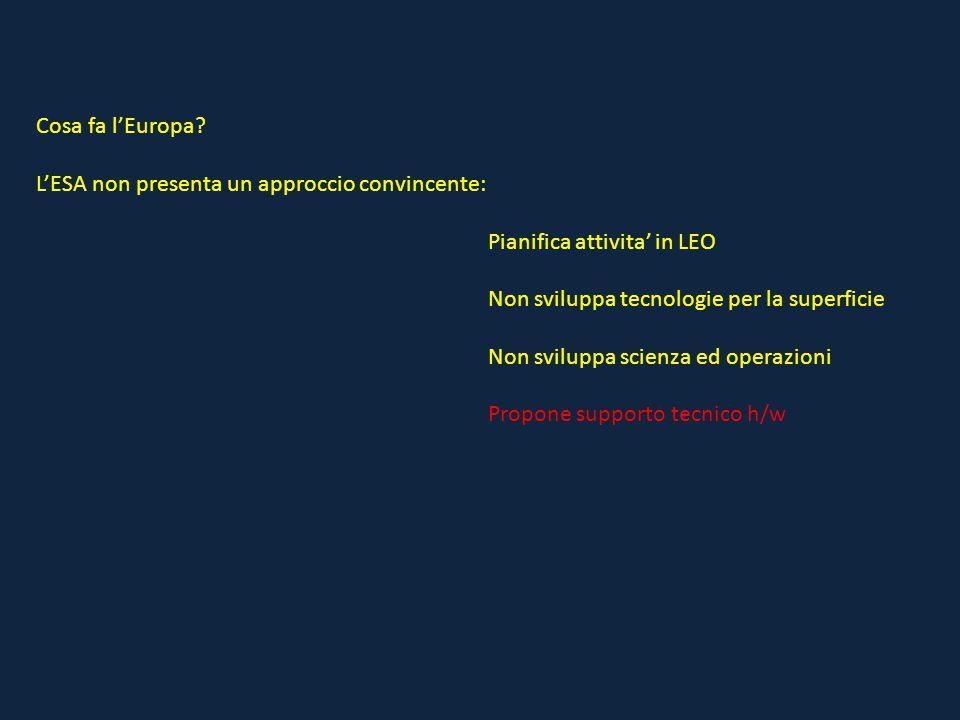 Cosa fa l'Europa L'ESA non presenta un approccio convincente: Pianifica attivita' in LEO. Non sviluppa tecnologie per la superficie.