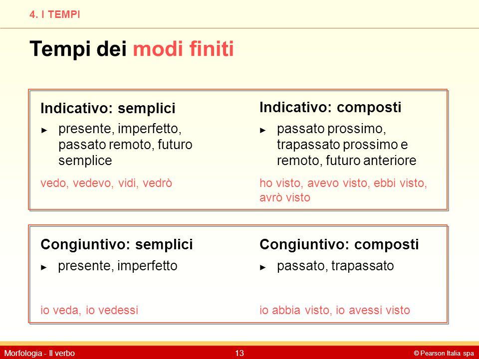 Tempi dei modi finiti Indicativo: semplici Indicativo: composti