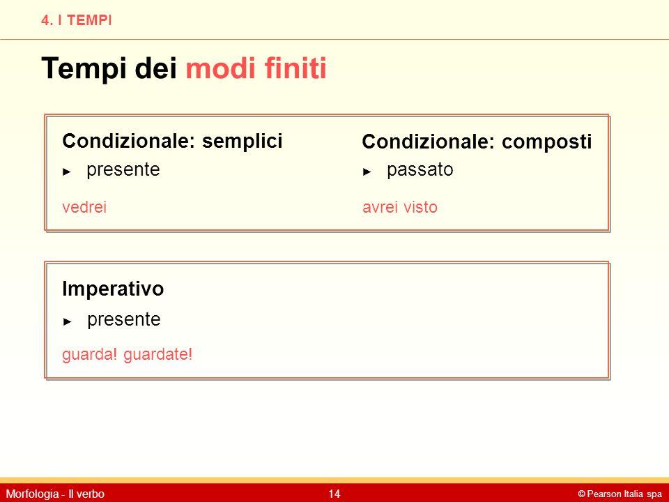 Tempi dei modi finiti Condizionale: semplici Condizionale: composti
