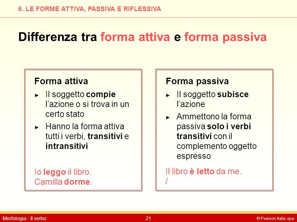 Differenza tra forma attiva e forma passiva