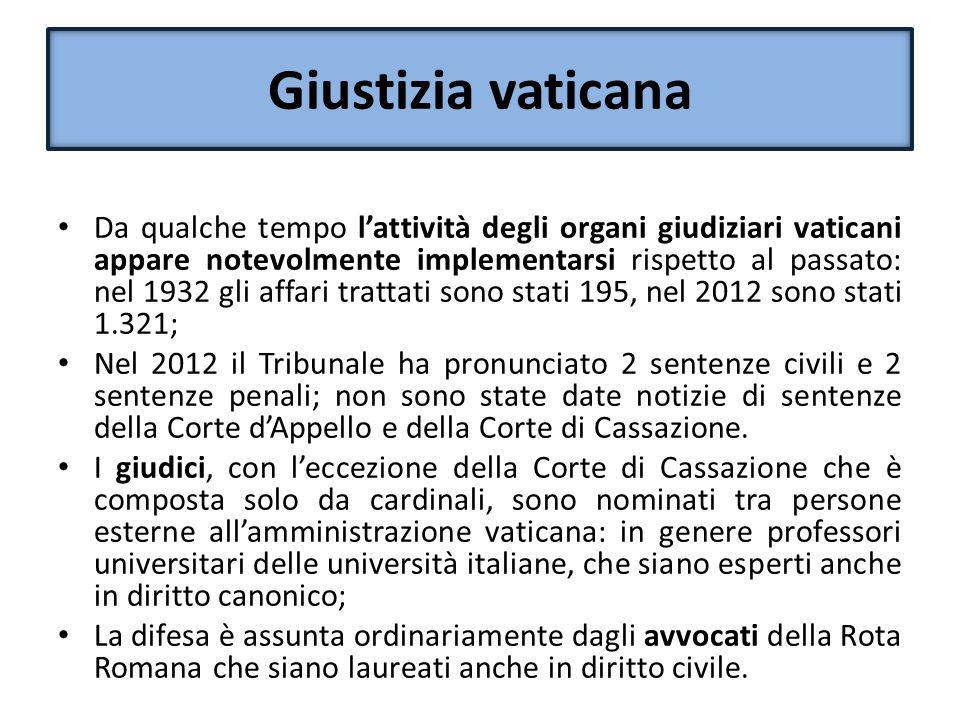 Giustizia vaticana