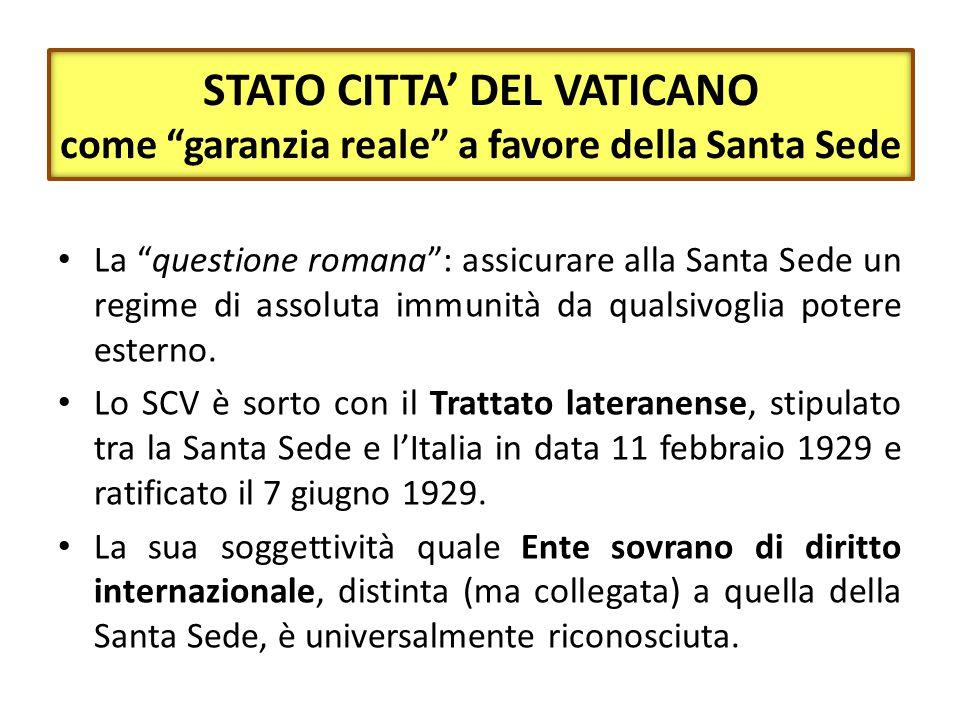 STATO CITTA' DEL VATICANO come garanzia reale a favore della Santa Sede