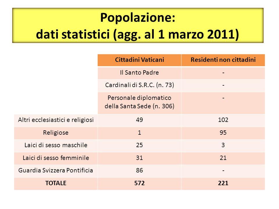 Popolazione: dati statistici (agg. al 1 marzo 2011)