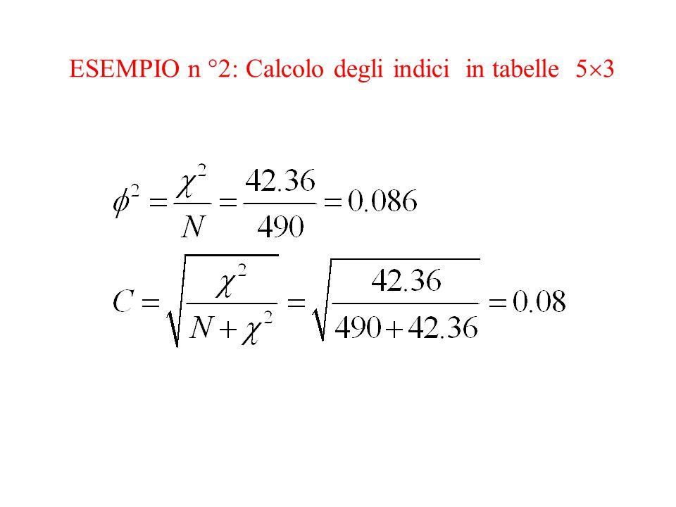 ESEMPIO n °2: Calcolo degli indici in tabelle 53