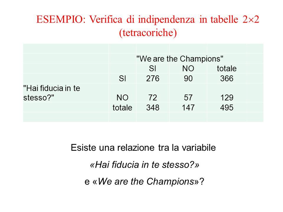 ESEMPIO: Verifica di indipendenza in tabelle 22 (tetracoriche)