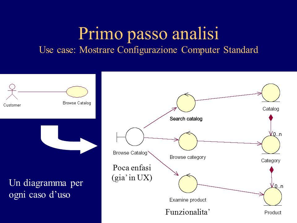 Primo passo analisi Use case: Mostrare Configurazione Computer Standard