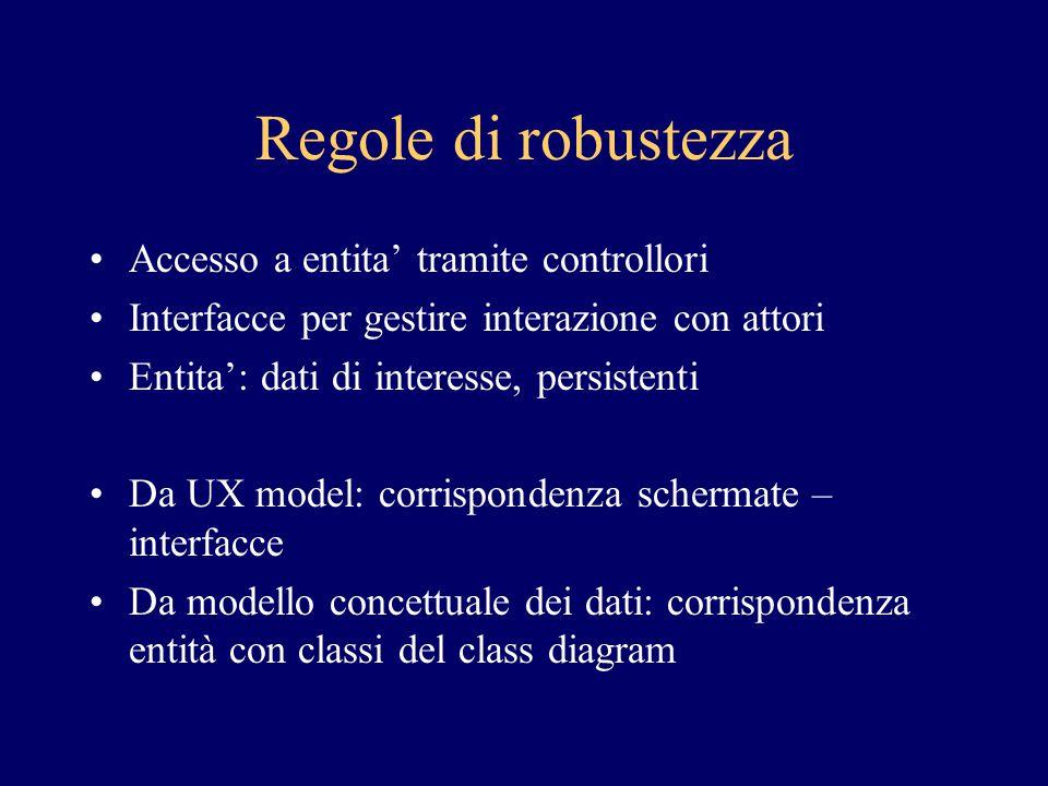 Regole di robustezza Accesso a entita' tramite controllori