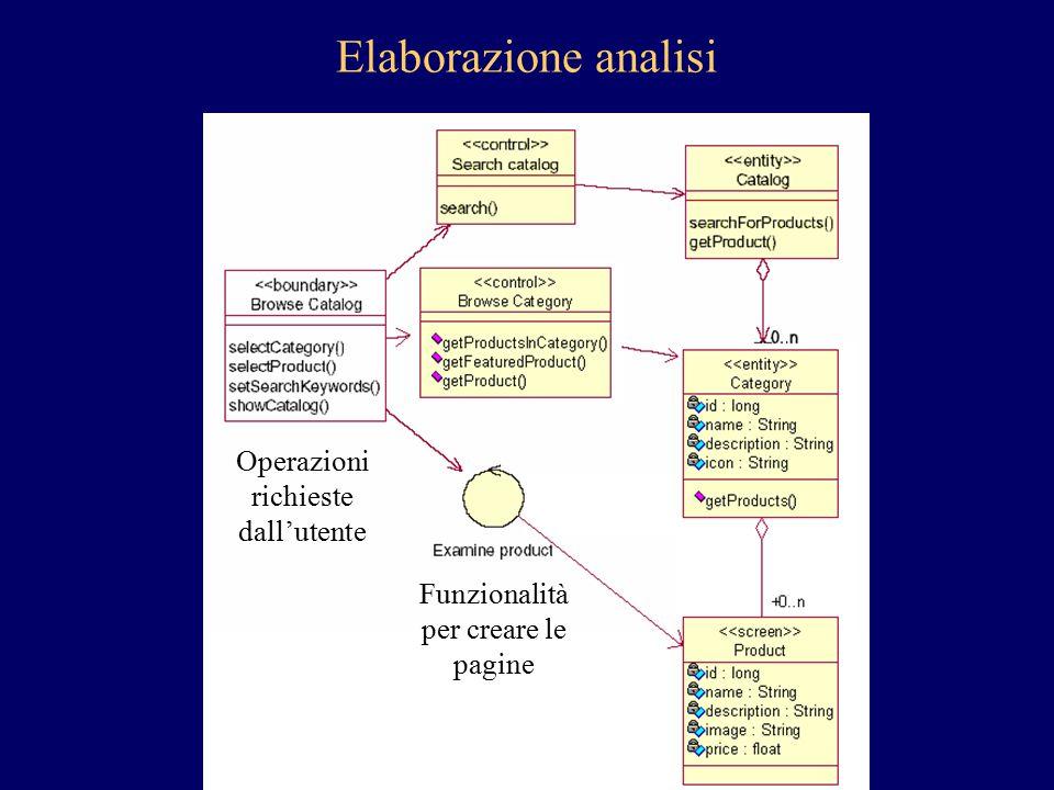 Elaborazione analisi Operazioni richieste dall'utente
