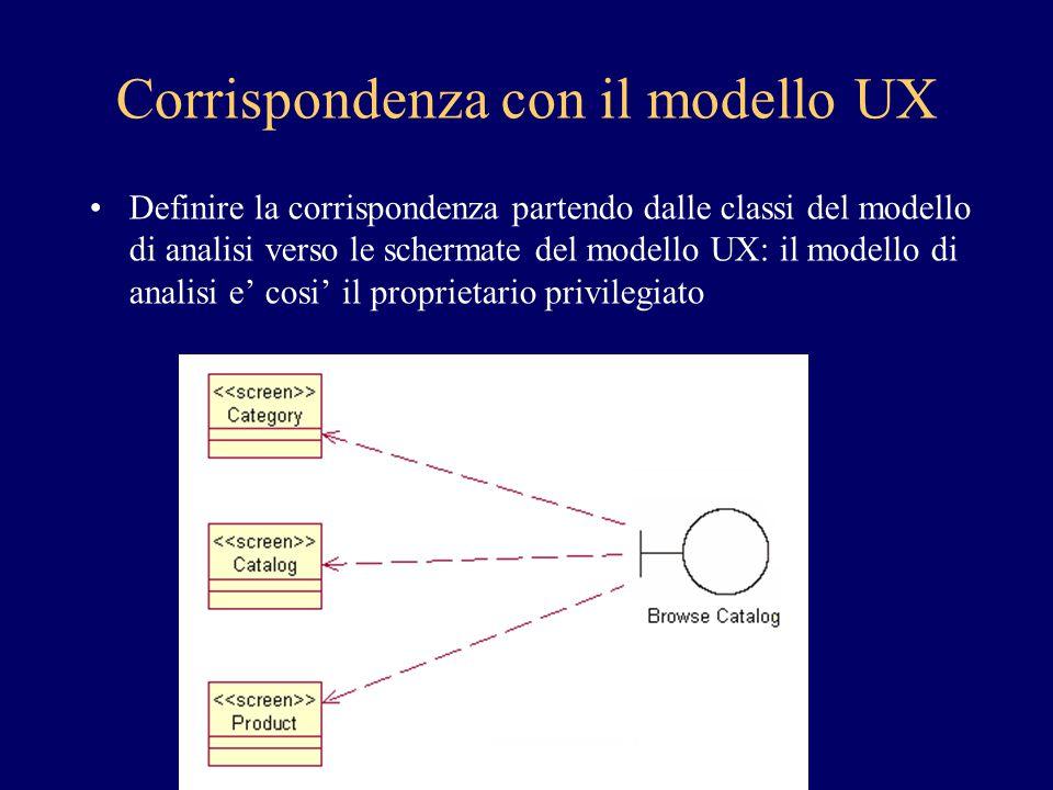 Corrispondenza con il modello UX