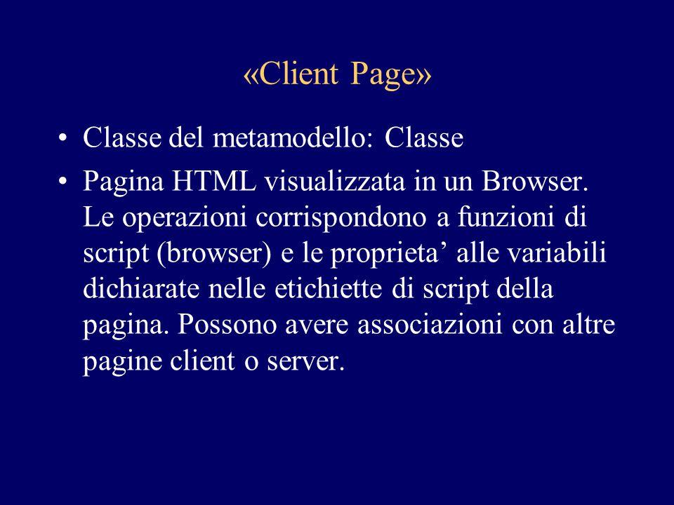 «Client Page» Classe del metamodello: Classe