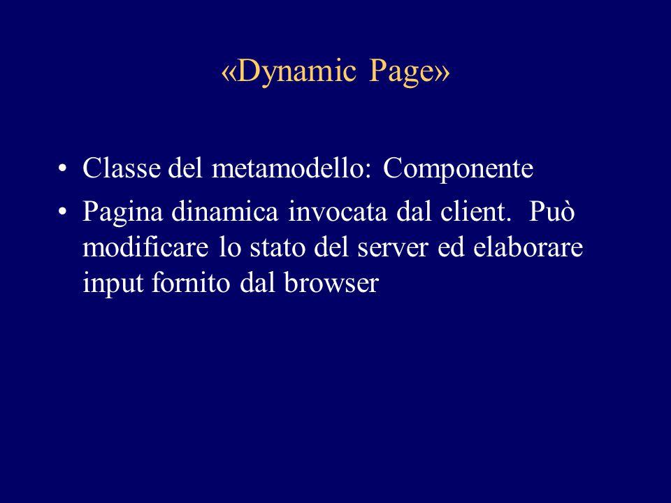 «Dynamic Page» Classe del metamodello: Componente
