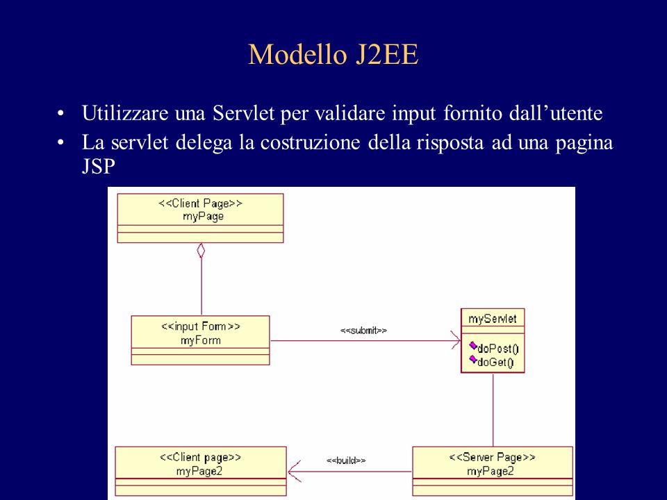 Modello J2EE Utilizzare una Servlet per validare input fornito dall'utente.