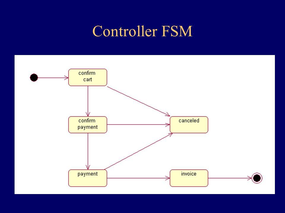 Controller FSM