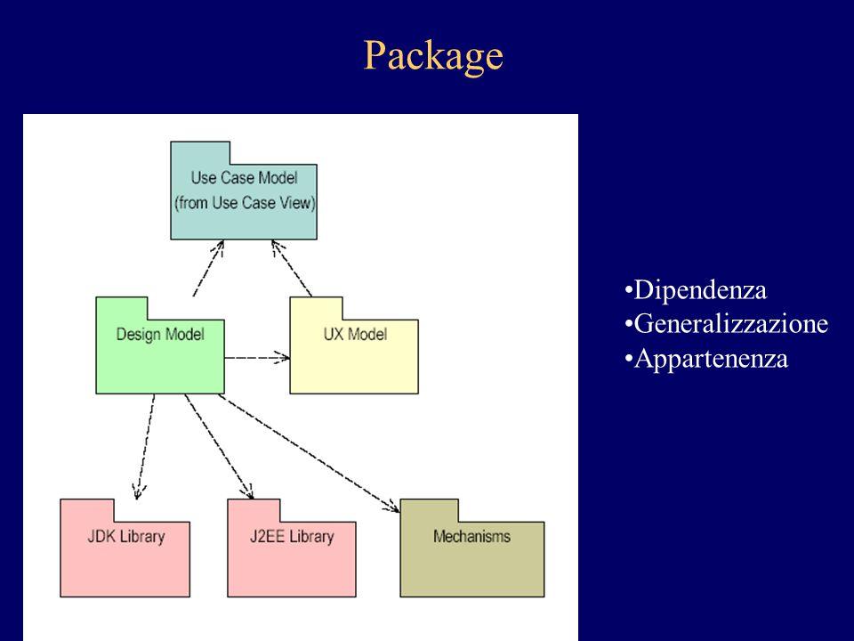 Package Dipendenza Generalizzazione Appartenenza
