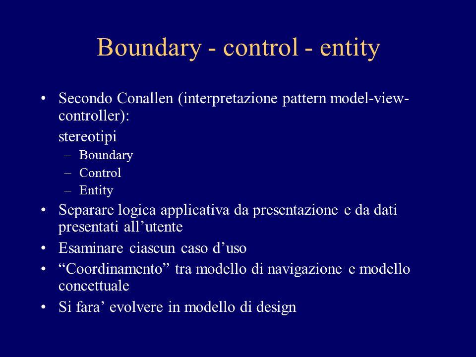 Boundary - control - entity