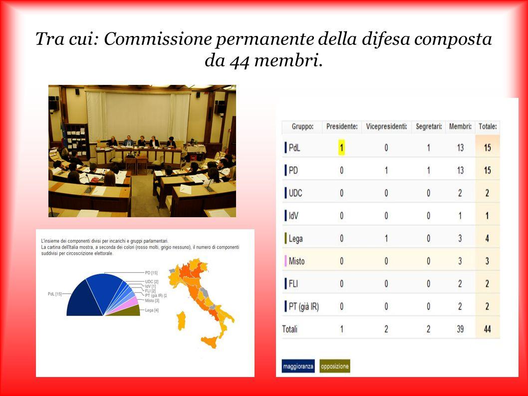 Iter legislativi e commissioni ppt scaricare for Commissione difesa camera