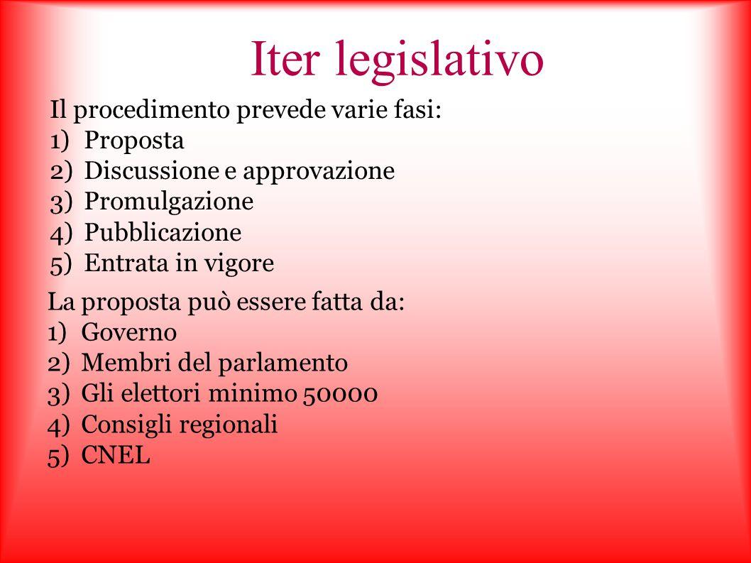 Iter legislativo Il procedimento prevede varie fasi: Proposta