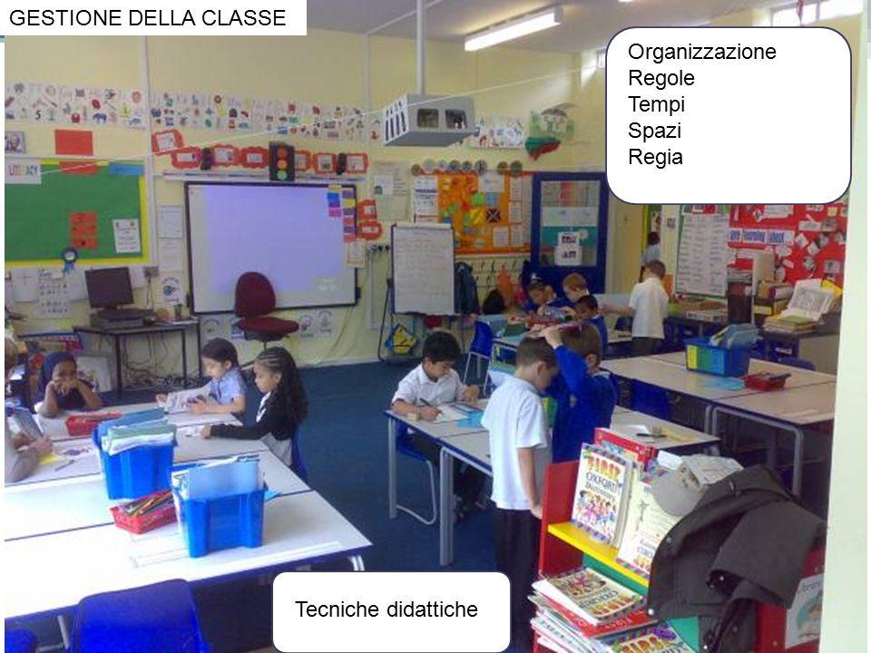 GESTIONE DELLA CLASSE Organizzazione Regole Tempi Spazi Regia Tecniche didattiche