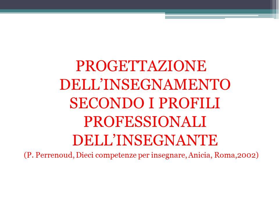 (P. Perrenoud, Dieci competenze per insegnare, Anicia, Roma,2002)