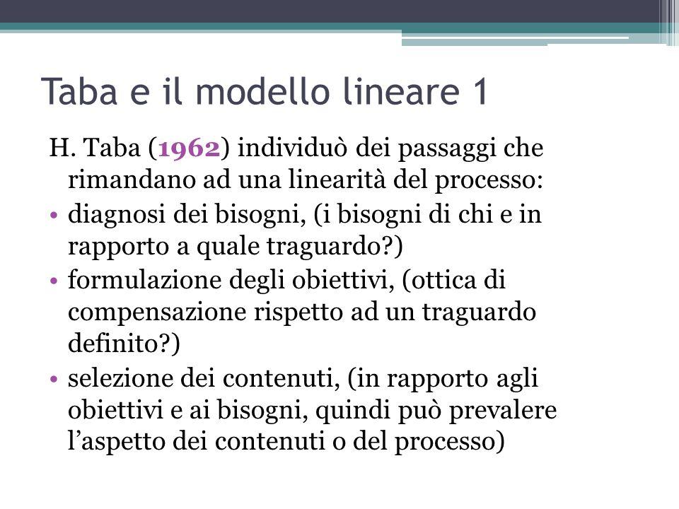 Taba e il modello lineare 1