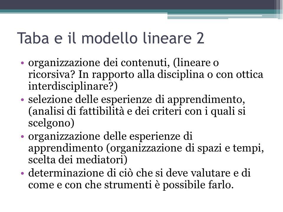 Taba e il modello lineare 2