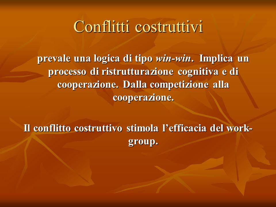 Conflitti costruttivi