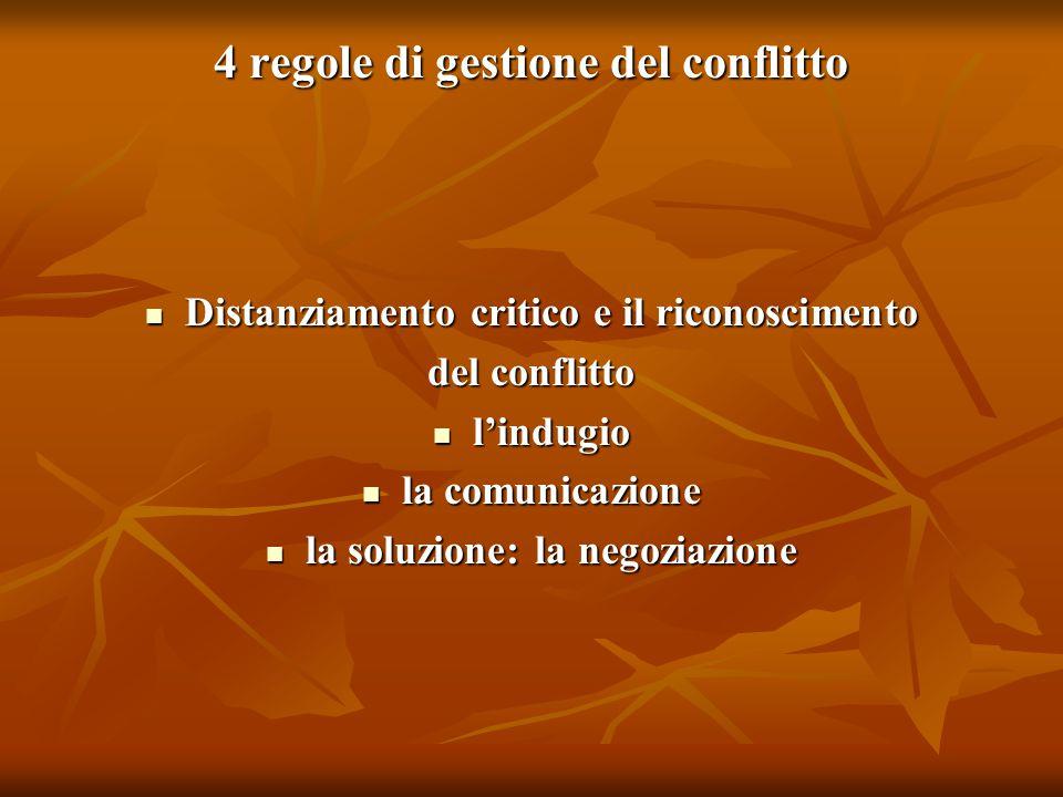 4 regole di gestione del conflitto