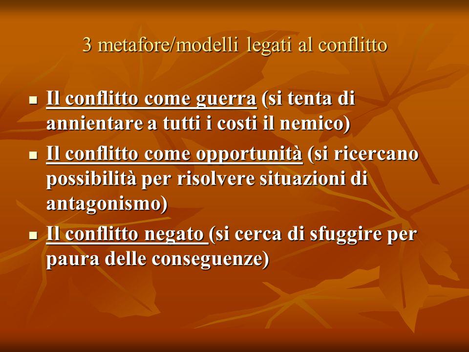 3 metafore/modelli legati al conflitto